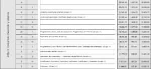 Comparativa de salarios de mercado TIC vs salarios convenio consultoras